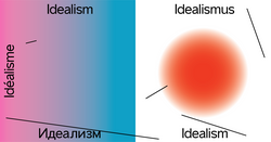 idealism, Bureau Legasthenie & Tourette (Moritz Schottmüller & Shuaitong Zong)